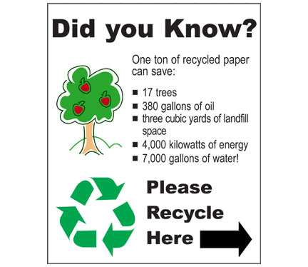 Recycling 1 ton of paper: Saves 17 tees, 380 gallons of oil, 3 cubic yards of landfill, 4,000 kw. of electricity, 7, 000 gallons of water.